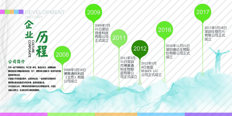 企业发展1.jpg